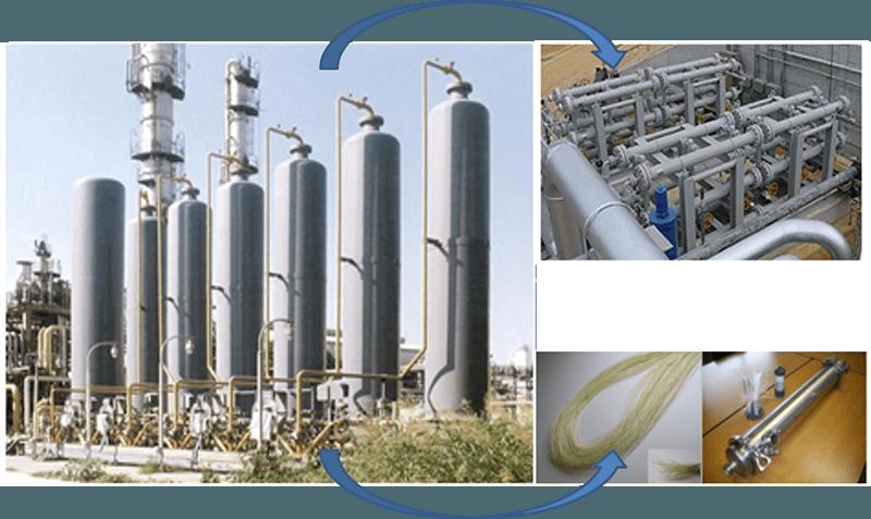 Membane Process Intestification